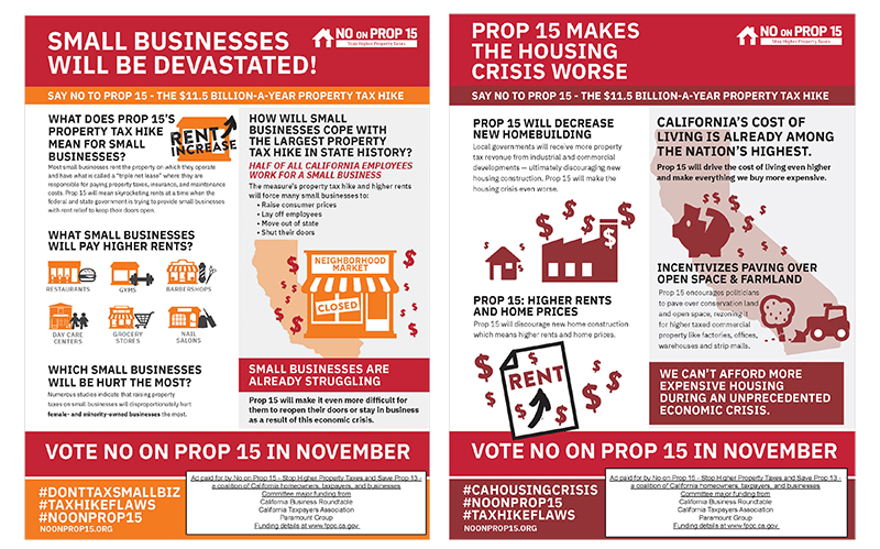 Infographics for Prop 15